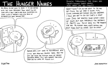 The Hunger Names- A Hunger Games Extension Activity