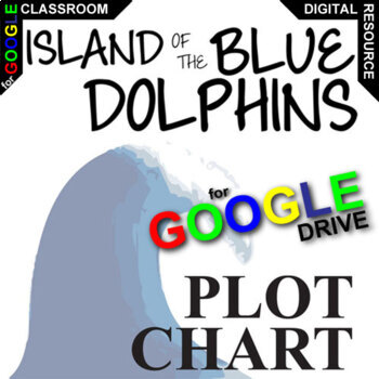 The ISLAND OF THE BLUE DOLPHINS Plot Chart Organizer Arc (Created for Digital)