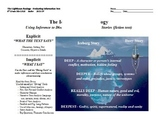 """The Iceberg and Buoy Analogy Poster - Analyzing """"Deep"""" Stories"""