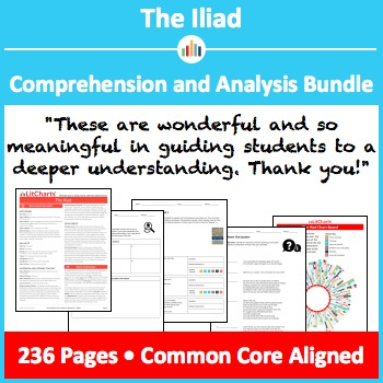 The Iliad – Comprehension and Analysis Bundle