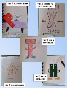 The Ill Alphabet: Cross-Curricular Science/Writing Research/Wordplay With Rubric