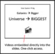 The Immensity of the Universe - Space PowerPoint Lesson & Student Notes Package