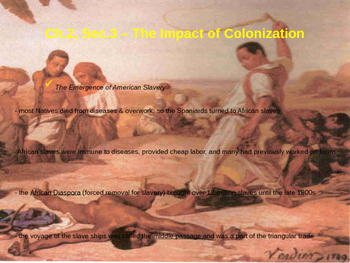 The Impact of Colonization in North America