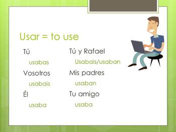 The Imperfect Tense Spanish PowerPoint