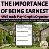 """The Importance of Being Earnest (Wilde) Graphic Organizer: The """"Well-Made Play"""""""