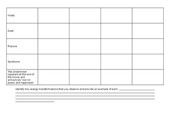 The Incredibles Superhero Worksheet (Physical Science)