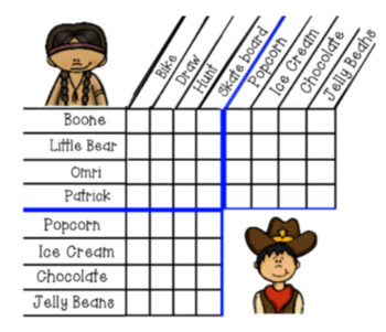 The Indian in The Cupboard: LOGIC Puzzle to go with Novel by Lynne Reid Banks