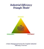 The Industrial Efficiency Triangle management system