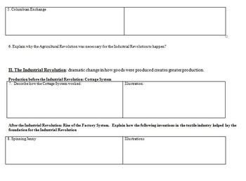The Industrial Revolution Lesson Plan - Beginnings: Article and Chart
