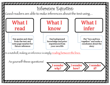 The Inference Equation