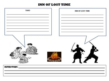 The Inn of Lost Time Activities