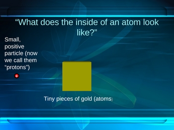 The Inside of an Atom
