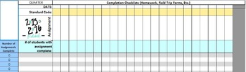 The Interactive Completion Checklist