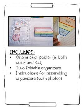 The Interactive Notebook - Main Idea