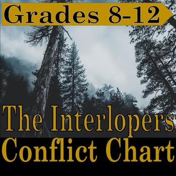 The Interlopers: Conflict Chart