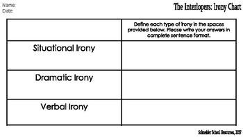 The Interlopers: Irony Chart