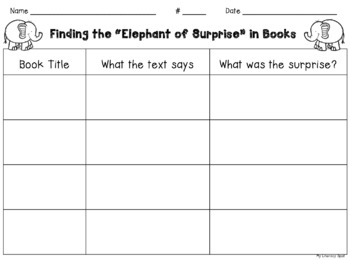The Interrupting Chicken and the Elephant of Surprise: Writing Surprise Endings