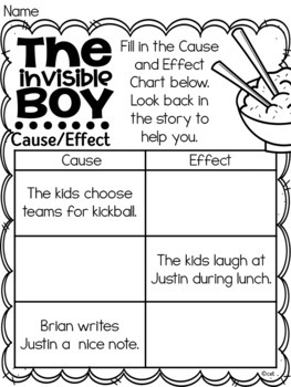 The Invisible Boy Book Study ~ by Trudy Ludwig