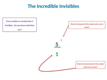 The Invisible Numbers of Math