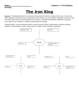 The Iron King by Julie Kagawa Student Questions, Quizzes, & Activities