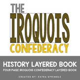 The Iroquois Confederacy History Layered Book