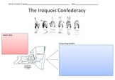 The Iroquois Confederacy Main Idea Graphic Organizer