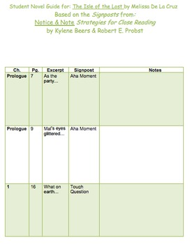 The Isle of the Lost: Novel Study Guide with Signposts (Common Core Aligned)