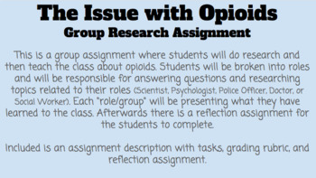 Drug Project- The Issue with Opioids Research Assignment