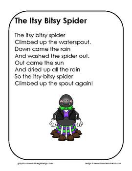 The Itsy Bitsy Spider - A Song Chart