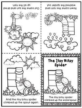 The Itsy Bitsy Spider Activity Pack