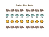 The Itsy Bitsy Spider Beat Tracking