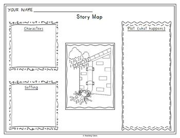 The Itsy Bitsy Spider Worksheets Activities Games Printables and More