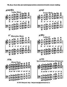 The Jazz Scale Atlas: 216 Jazz Modes in 6 Octaves, 18 Keys