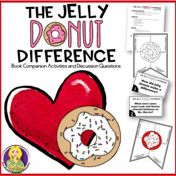 The Jelly Donut Difference Lesson Plan