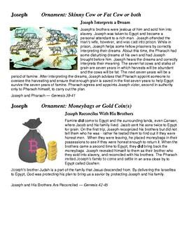 The Jesse Tree - Advent Activity