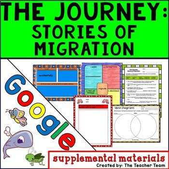 The Journey Stories of Migration Journeys 3rd Grade Unit 5 Google Drive Resource