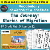 The Journey: Stories of Migration Vocabulary PowerPoint  -