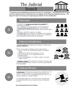 The Judicial Branch - Black and White