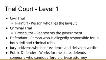 The Judicial Branch PowerPoint, Guided Notes, and Completes Notes