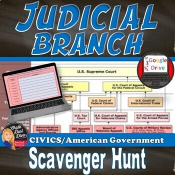 The Judicial Branch Scavenger Hunt (civics)