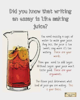 The Juice Metaphor - helping students write better essays