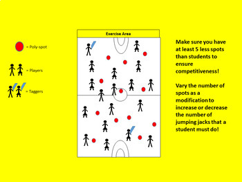 The Jumping Jack Game!  A Creative Way to Teach Jumping Jacks w/ Bonus Posters
