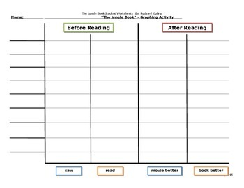 The Jungle Book Student Worksheets- Guided Reading
