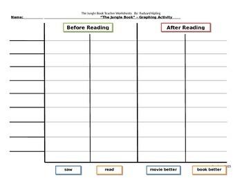 The Jungle Book Teacher Worksheets