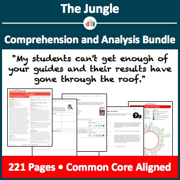The Jungle – Comprehension and Analysis Bundle
