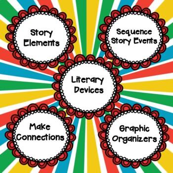 The Junkyard Wonders ...                         Literacy Skillwork