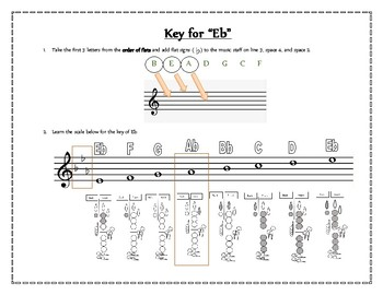 "Key Signatures and Scales - ""The KEYS to Success"" - Clarinet Workbook"