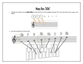 """Key Signatures and Scales - """"The KEYS to Success"""" - Mallet Workbook"""