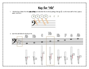 """Key Signatures and Scales - """"The KEYS to Success"""" - Trombone Workbook"""