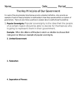 The Key Principles of Government: Homework Assignment